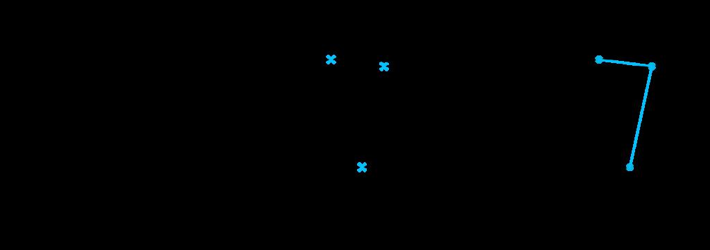 Section tool algorythm