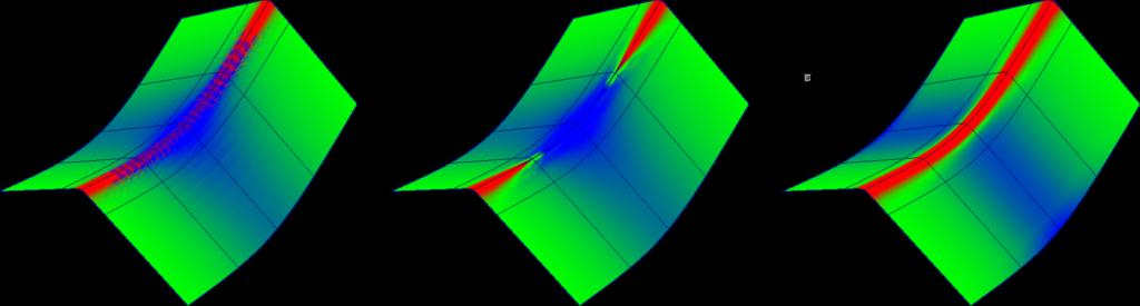 Comparison of different vertex curvature methods